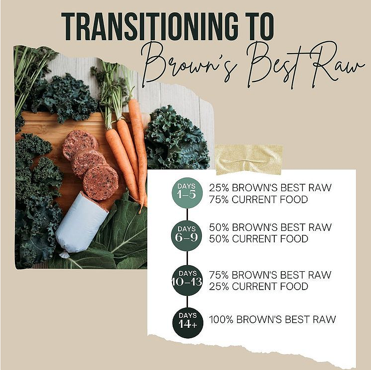 Transition to raw